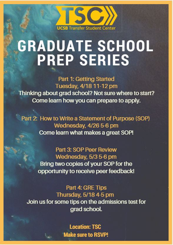 Graduate School Prep Series
